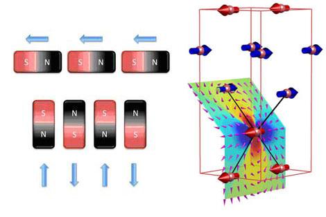 Berita Magnet 2021: Cahaya Inframerah dan Mekanika Quantum